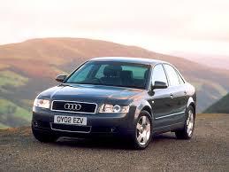 Audi A4 B6 8H 2002-2006