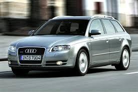 Audi A4 B7 8H 2006-2009